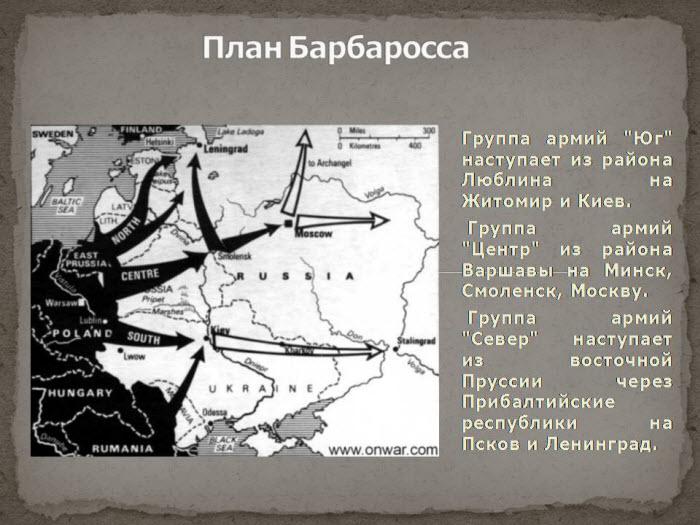 на тему План Барбаросса